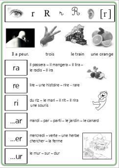 fiche r 2