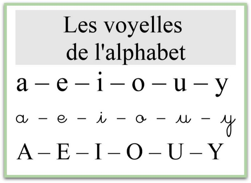 Coloriage Voyelles Cp.Affichages De Classe Pour Le Cp Cerianthe En Classe