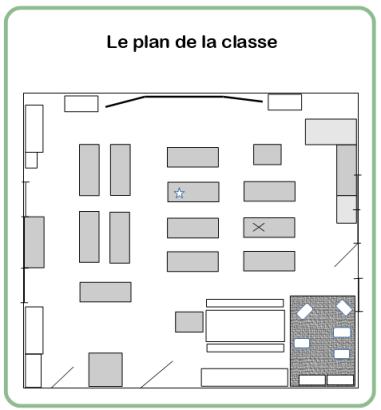 plan classe
