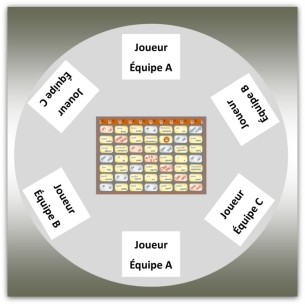 table de jeu phrs
