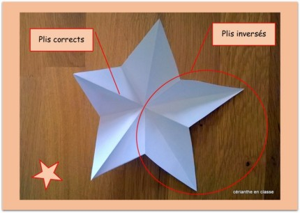 plis étoile