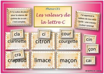 valeurs de C.jpg