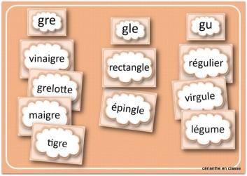 mots en G présentation 3