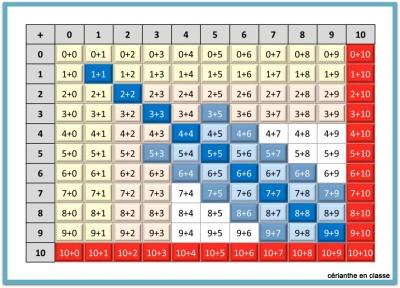 tableaux d'addition 6