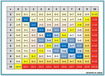 tableaux d'addition 8