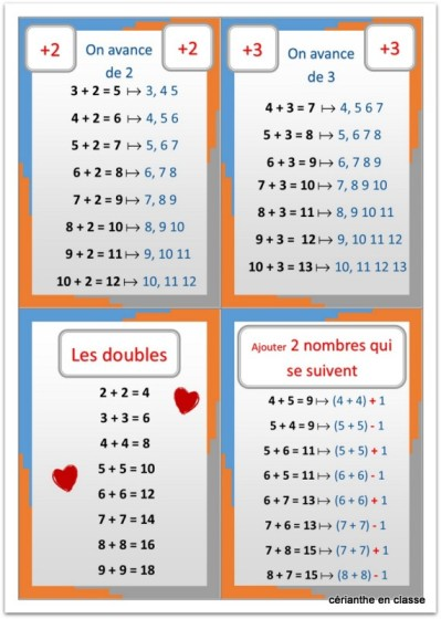 fiches mémos tables d'addition 1