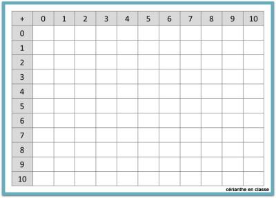 tabl de pythagore 2
