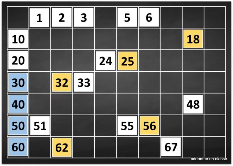 tabl numérique 3
