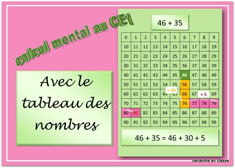Utiliser Le Tableau Des Nombres Au Ce1 Pour Le Calcul Mental Cerianthe En Classe