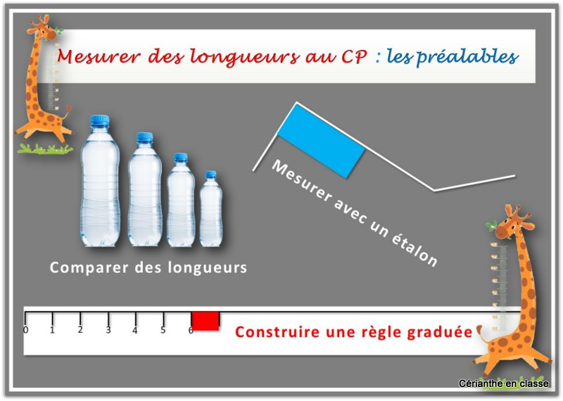 longueurs cp 1 présentation
