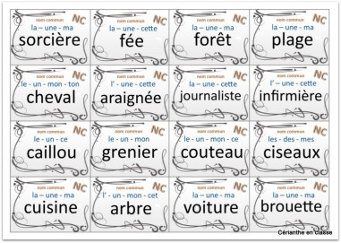 fabrique à phrases NC